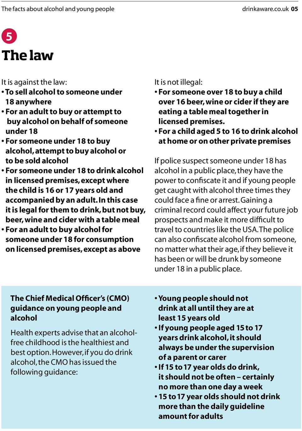 attempt to buy alcohol or to be sold alcohol For someone under 18 to drink alcohol in licensed premises, except where the child is 16 or 17 years old and accompanied by an adult.