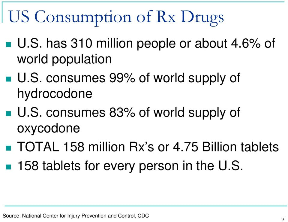 consumes 99% of world supply of hydrocodone U.S.