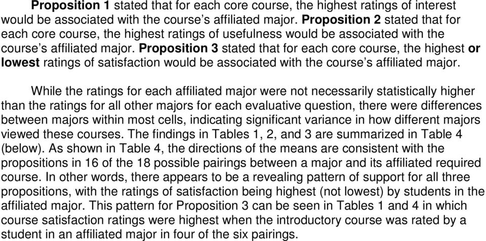 Proposition 3 stated that for each core course, the highest or lowest ratings of satisfaction would be associated with the course s affiliated major.