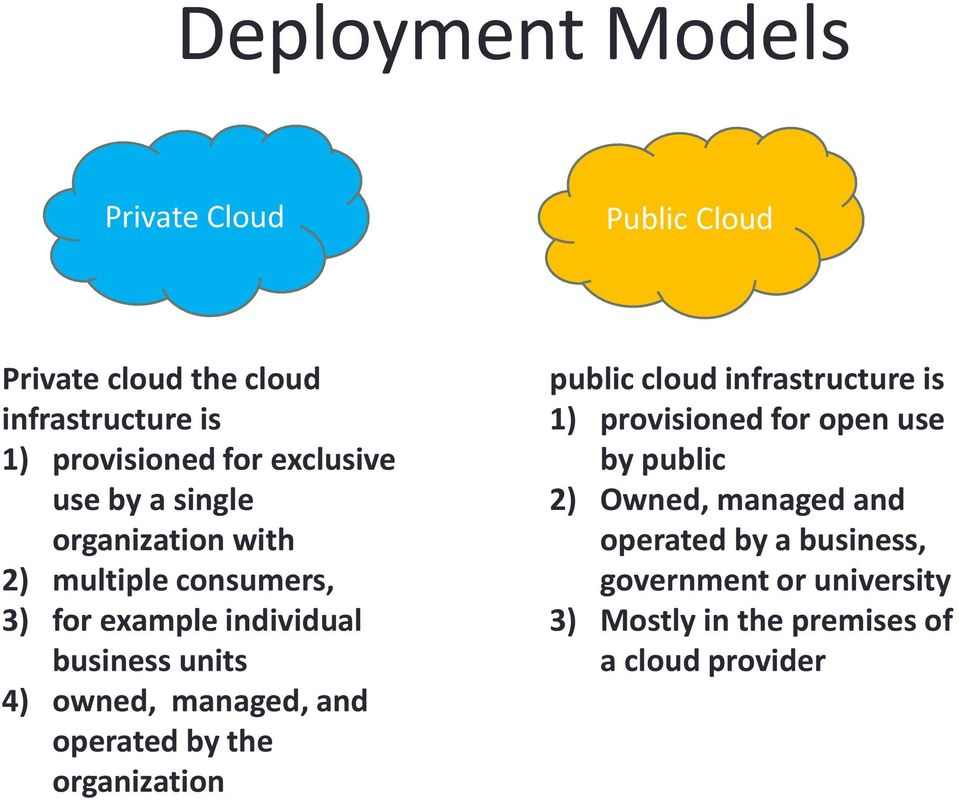 owned, managed, and operated by the organization public cloud infrastructure is 1) provisioned for open use by