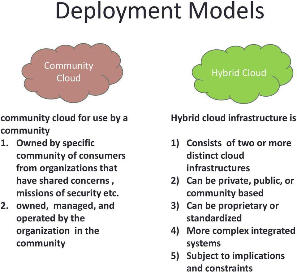 owned, managed, and operated by the organization in the community Hybrid cloud infrastructure is 1) Consists of two or more