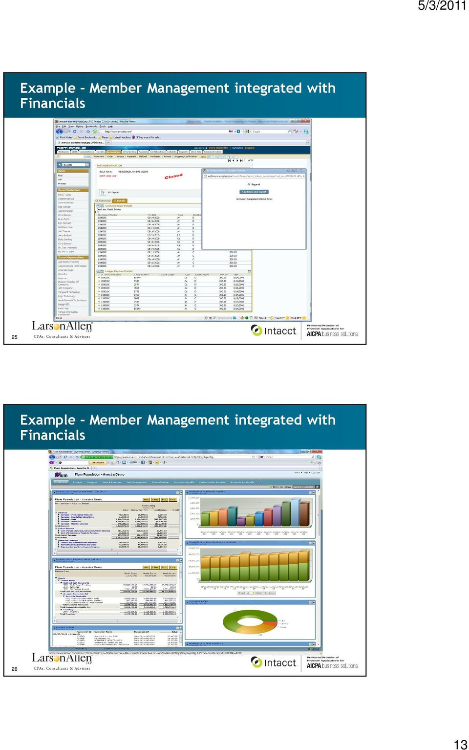 Financials 25 Example Member