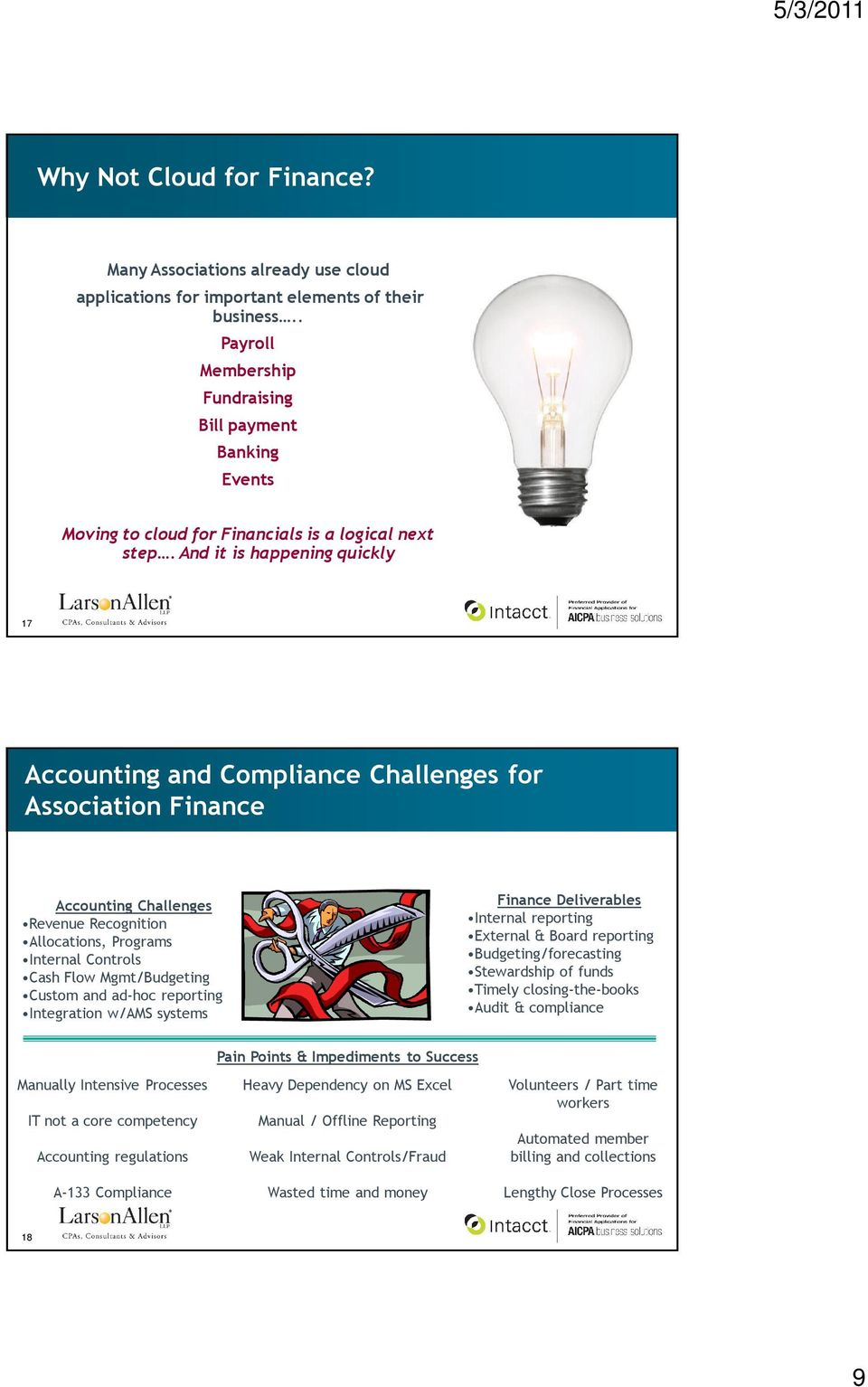 And it is happening quickly 17 Accounting and Compliance Challenges for Association Finance Accounting Challenges Revenue Recognition Allocations, Programs Internal Controls Cash Flow Mgmt/Budgeting