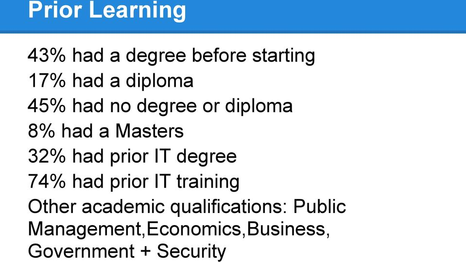 prior IT degree 74% had prior IT training Other academic