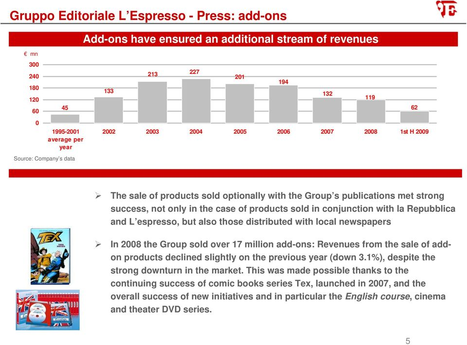 la Repubblica and L espresso, but also those distributed with local newspapers In 2008 the Group sold over 17 million add-ons: Revenues from the sale of addon products declined slightly on the