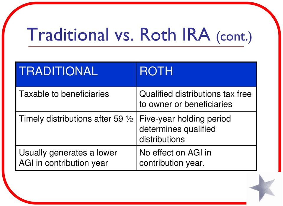 generates a lower AGI in contribution year ROTH Qualified distributions tax
