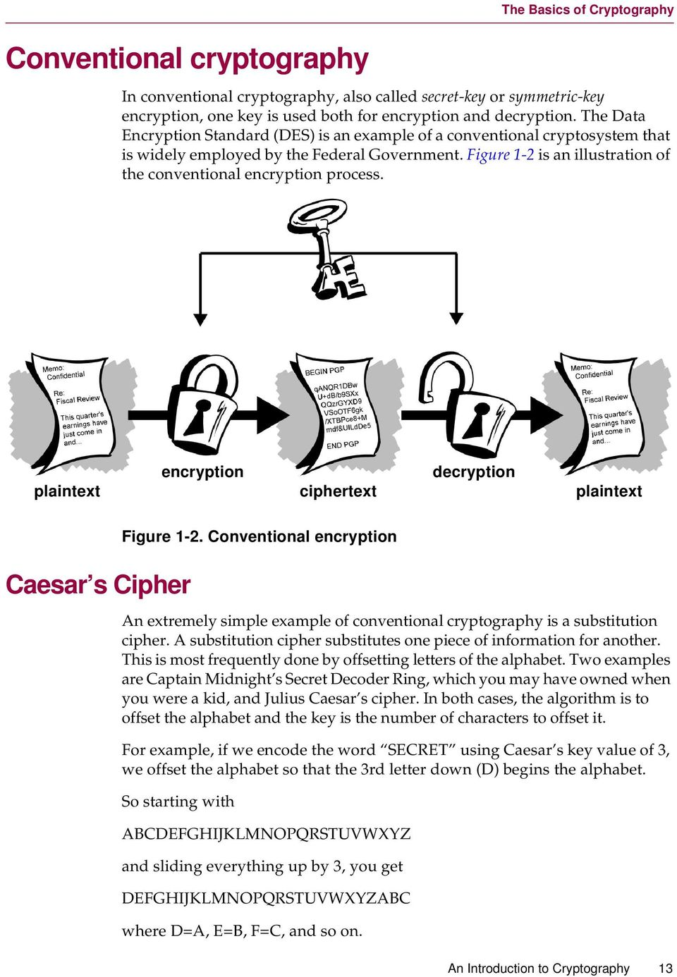an introduction to cryptography Introduction to cryptography cryptography is the study of secret (crypto-) writing (-graphy)  concerned with developing algorithms which may be used to: conceal the context of some message from all except the sender and recipient (privacy or secrecy), and/or.