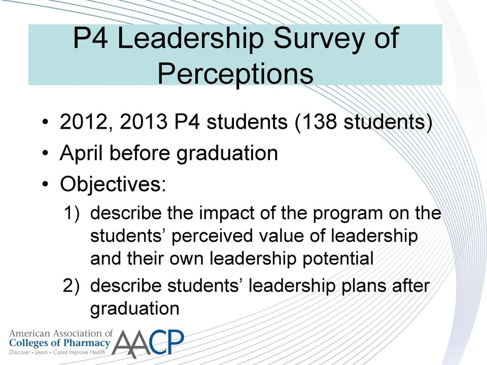 of the program on the students perceived value of leadership and their