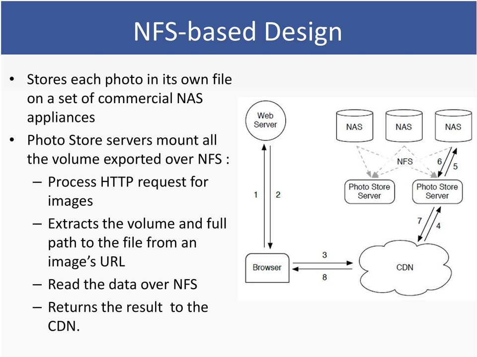 Process HTTP request for images Extracts the volume and full path to the