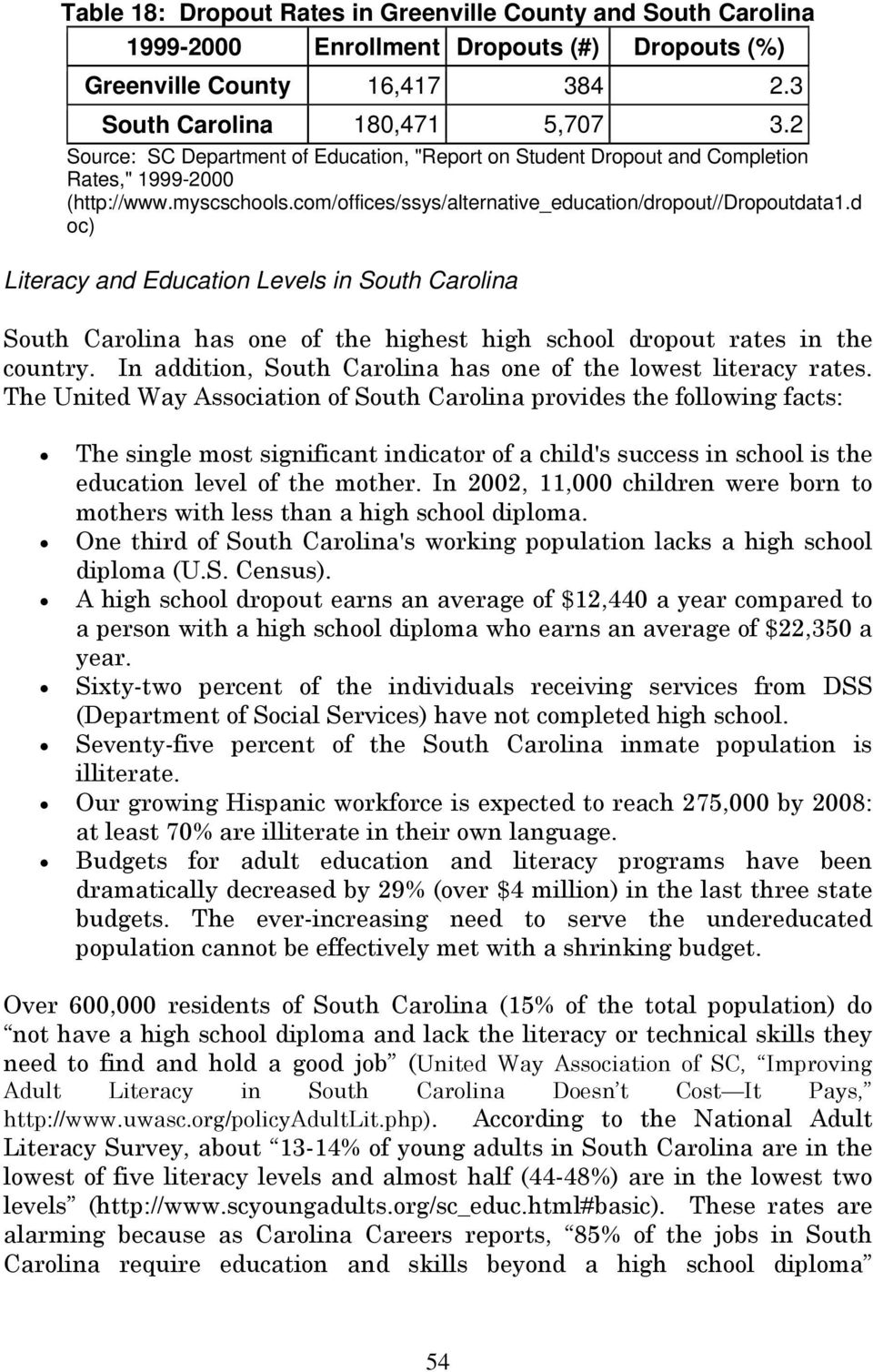 d oc) Literacy and Education Levels in South Carolina South Carolina has one of the highest high school dropout rates in the country. In addition, South Carolina has one of the lowest literacy rates.