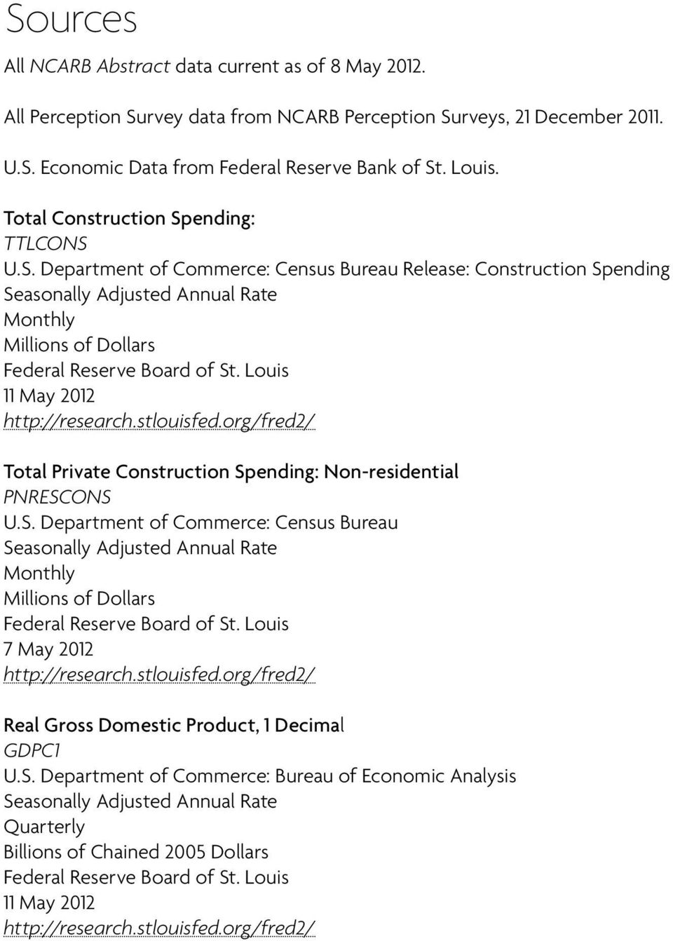 Louis 11 May 2012 http://research.stlouisfed.org/fred2/ Total Private Construction Sp