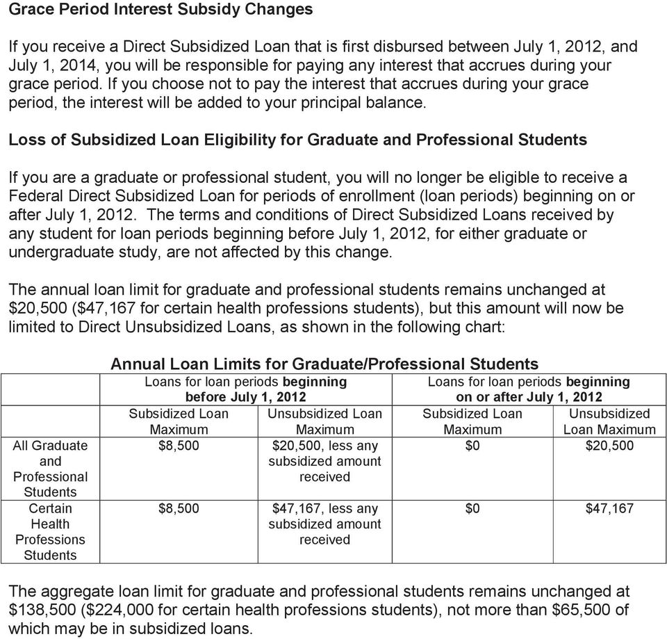 Loss of Subsidized Loan Eligibility for Graduate and Professional Students If you are a graduate or professional student, you will no longer be eligible to receive a Federal Direct Subsidized Loan