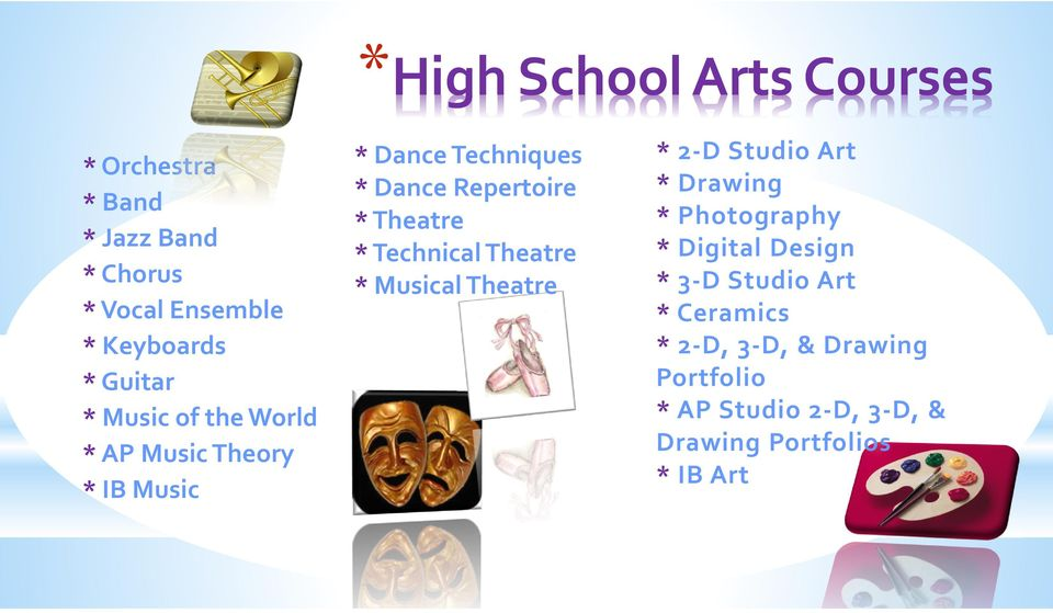 Technical Theatre *Musical Theatre * 2-D Studio Art * Drawing * Photography * Digital Design * 3-D