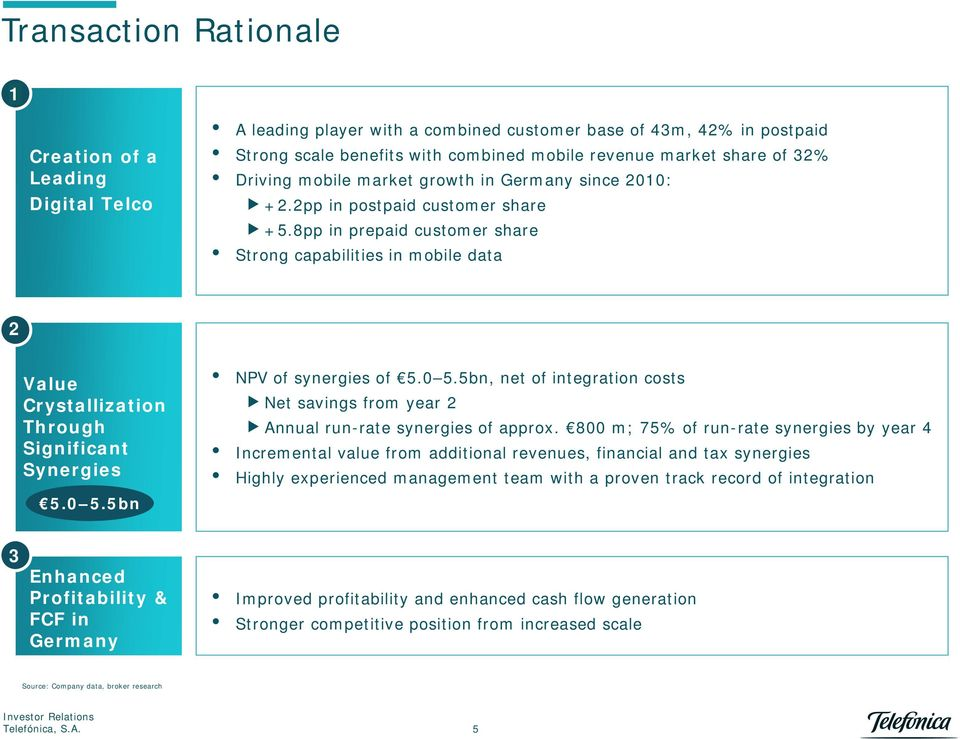 8pp in prepaid customer share Strong capabilities in mobile data 2 Value Crystallization Through Significant Synergies 5.0 5.