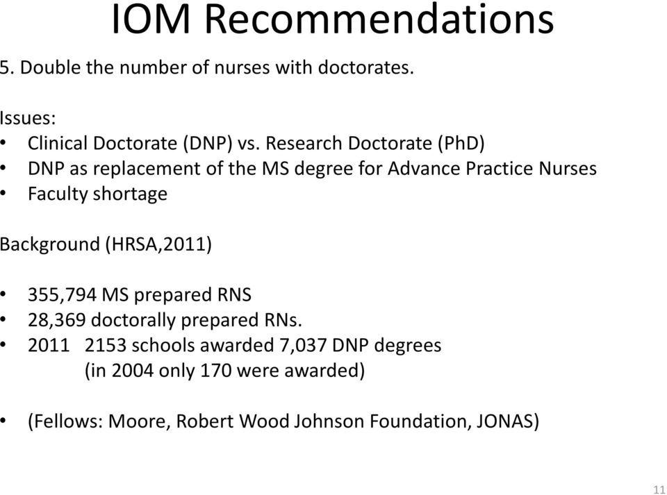 Background (HRSA,2011) 355,794 MS prepared RNS 28,369 doctorally prepared RNs.