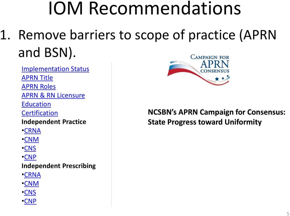 Certification Independent Practice CRNA CNM CNS CNP Independent Prescribing