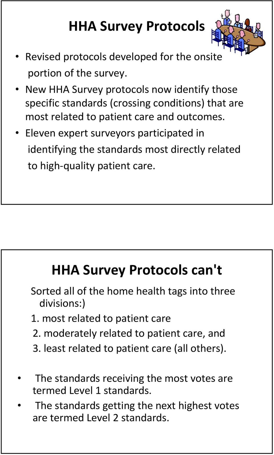 Eleven expert surveyors participated in identifying the standards most directly related to high quality patient care.