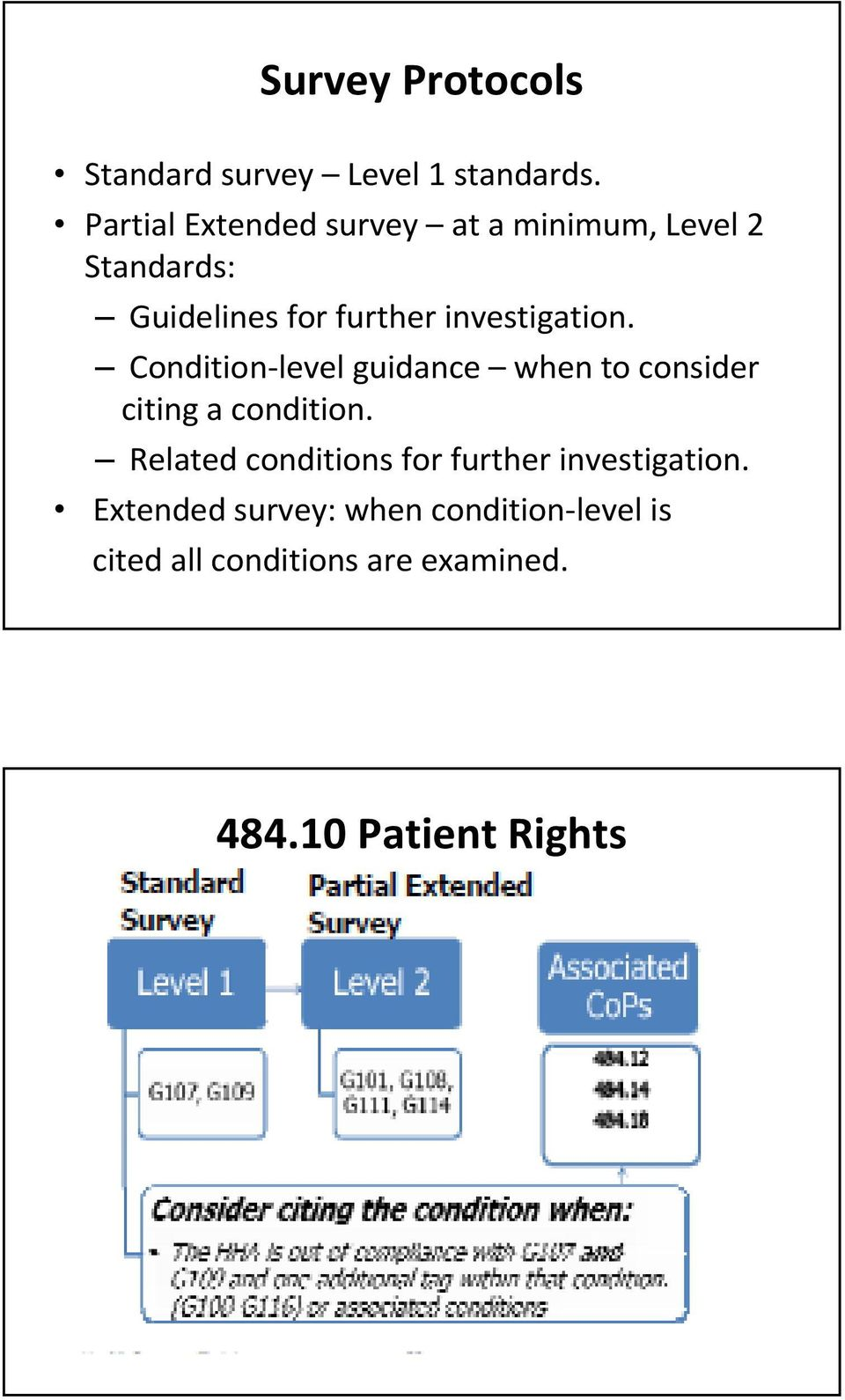 investigation. Condition level guidance when to consider citing a condition.