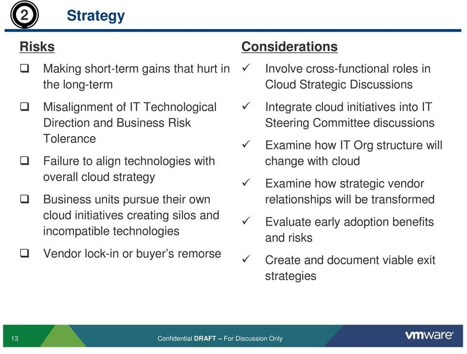 technologies Vendor lock-in or buyer s remorse Integrate cloud initiatives into IT Steering Committee discussions Examine how IT Org structure will change with cloud Examine how