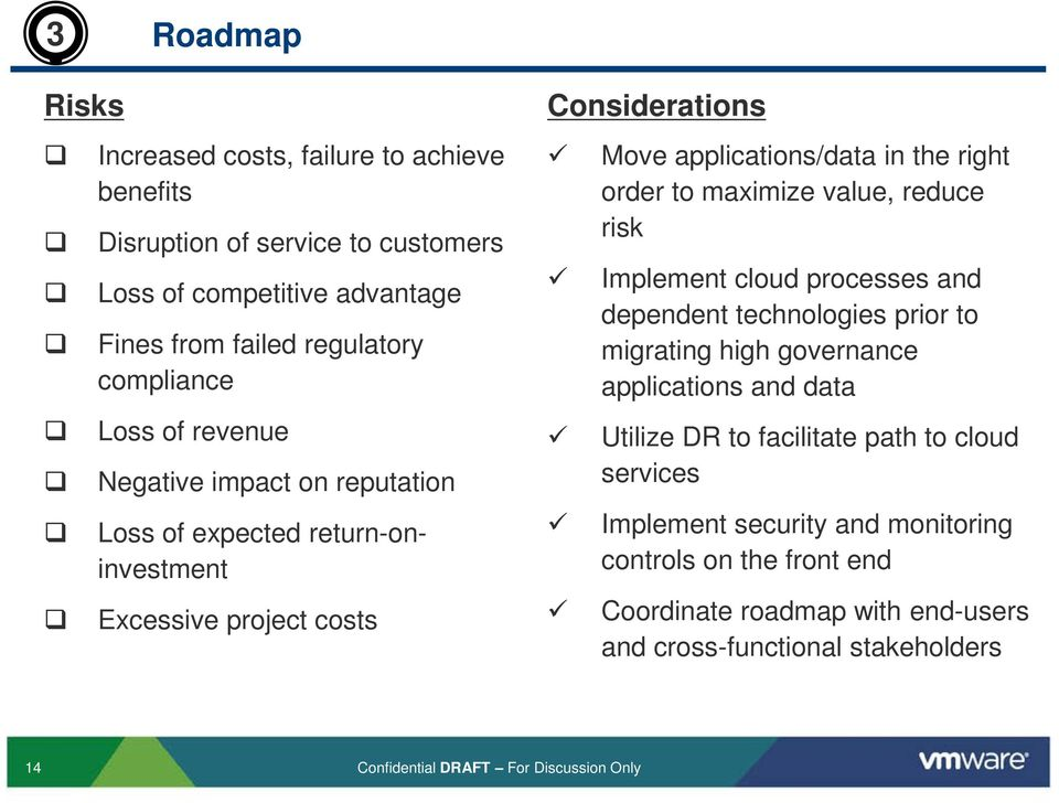 value, reduce risk Implement cloud processes and dependent technologies prior to migrating high governance applications and data Utilize DR to facilitate path to cloud