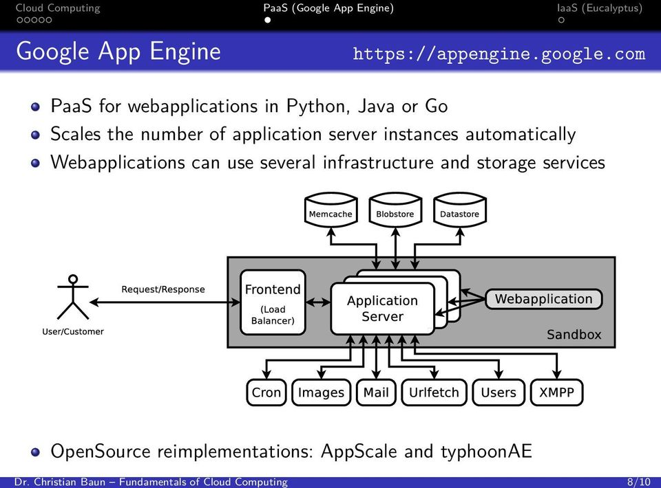 com PaaS for webapplications in Python, Java or Go Scales the number of application