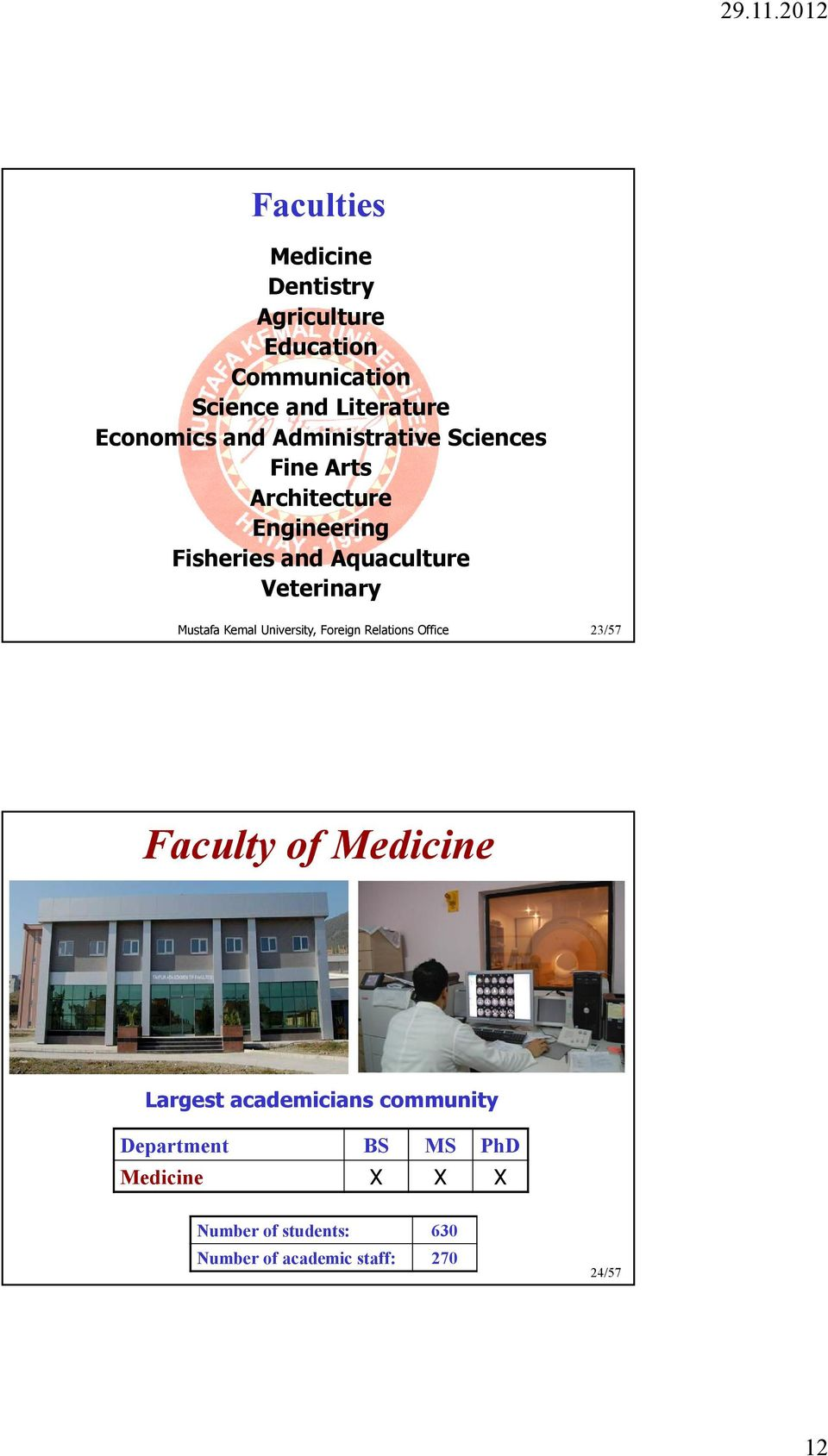 Engineering Fisheries and Aquaculture Veterinary 23/57 Faculty of Medicine