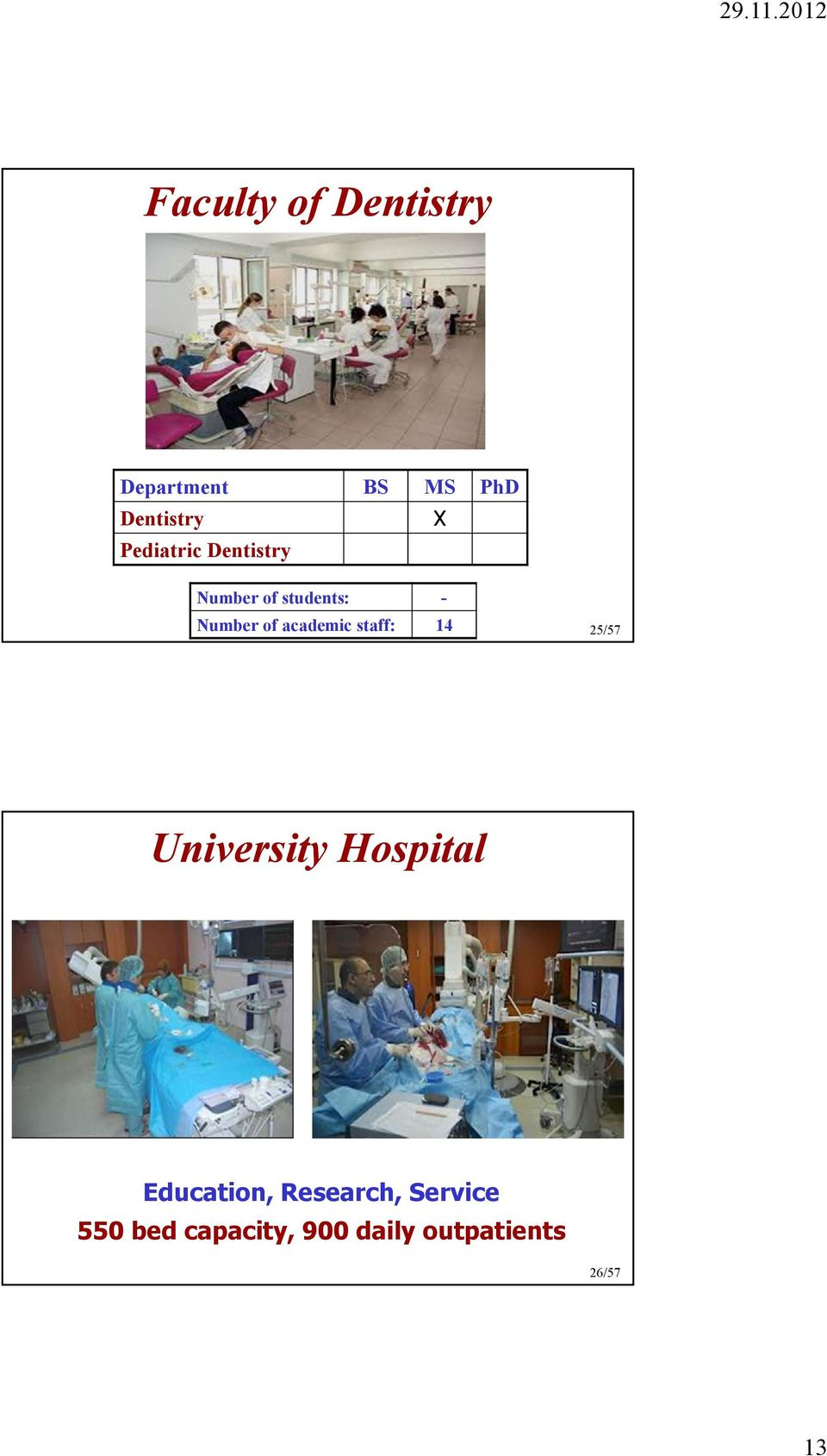 25/57 University Hospital Education, Research,