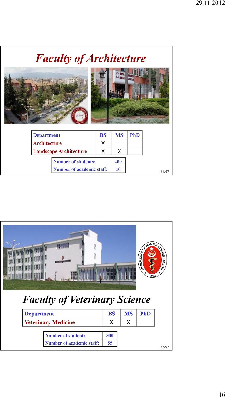 staff: 10 31/57 Faculty of Veterinary Science Veterinary