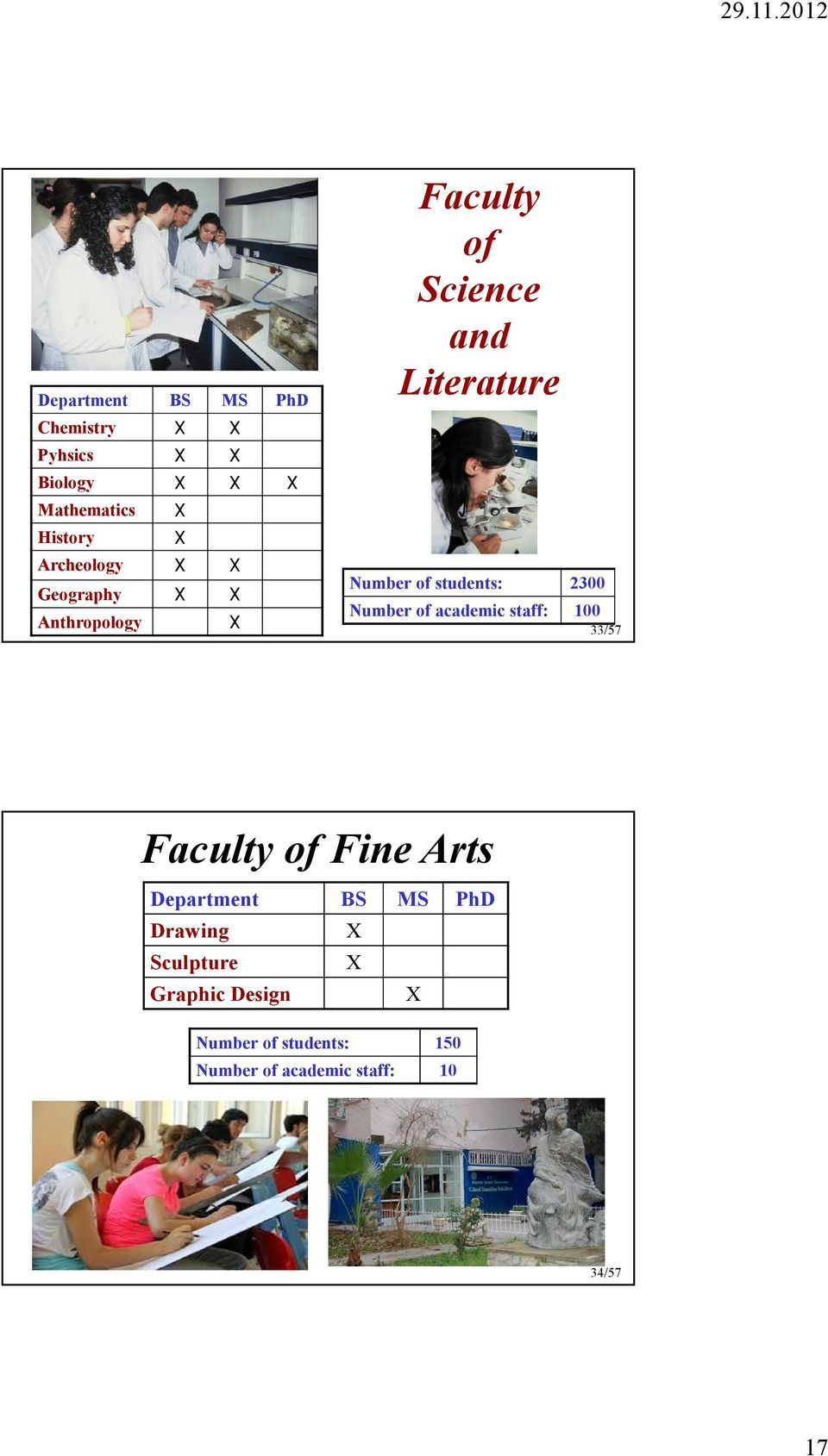 Number of academic staff: 100 33/57 Faculty of Fine Arts Drawing