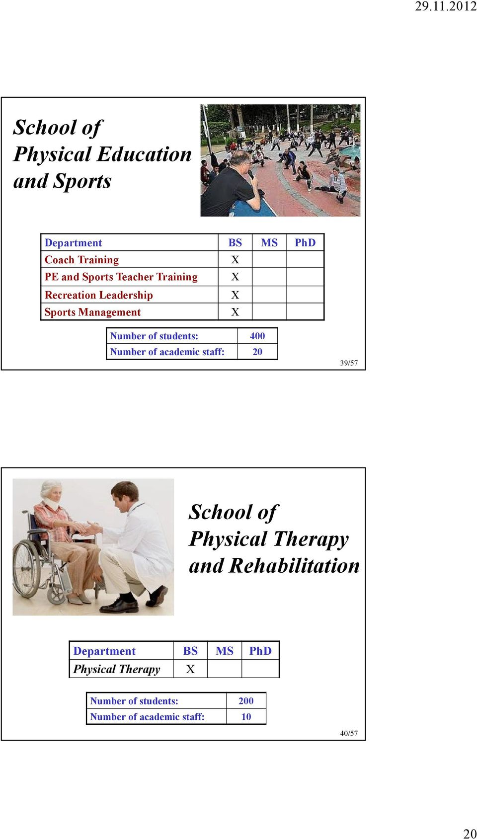 Number of academic staff: 20 39/57 School of Physical Therapy and