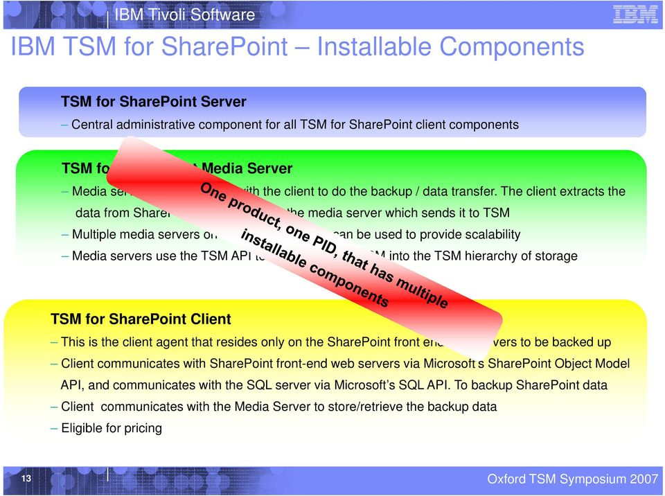 The client extracts the data from SharePoint and sends it to the media server which sends it to TSM Multiple media servers on separate machines can be used to provide scalability Media servers use