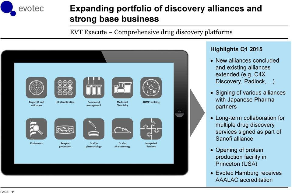 ..) Signing of various alliances with Japanese Pharma partners Long-term collaboration for multiple drug discovery