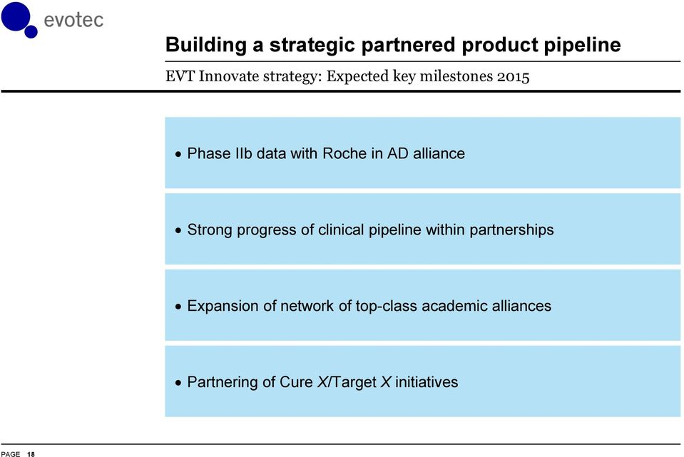 Strong progress of clinical pipeline within partnerships Expansion of