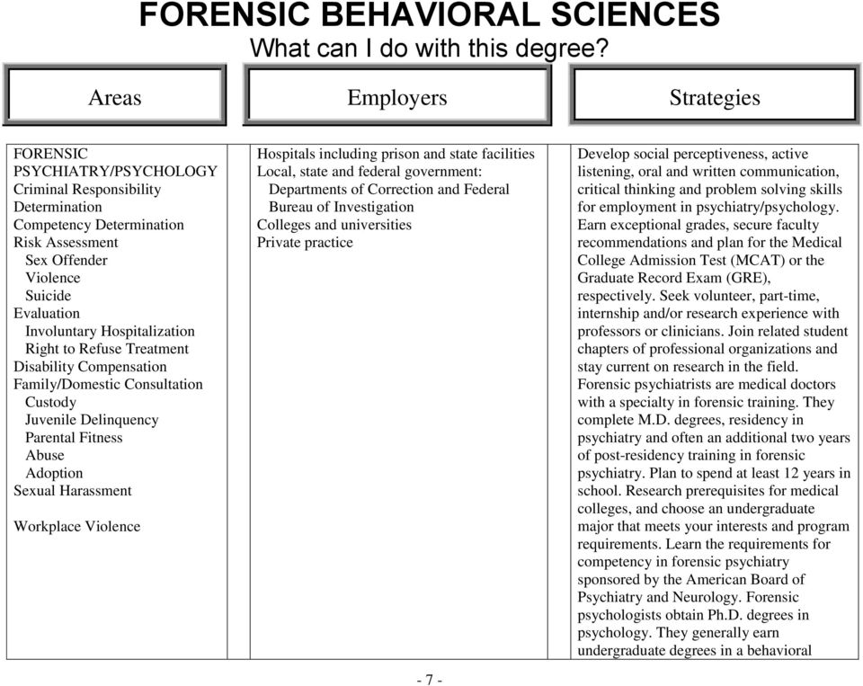 facilities Local, state and federal government: Departments of Correction and Federal Bureau of Investigation Colleges and universities Private practice - 7 - Develop social perceptiveness, active