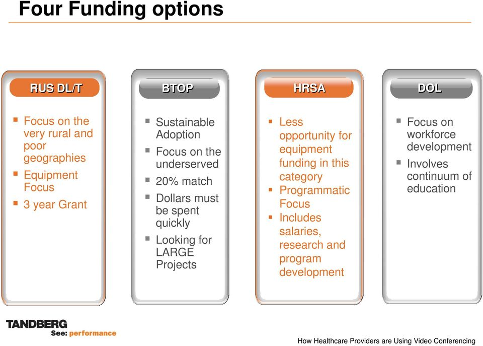 Looking for LARGE Projects Less opportunity for equipment funding in this category Programmatic Focus