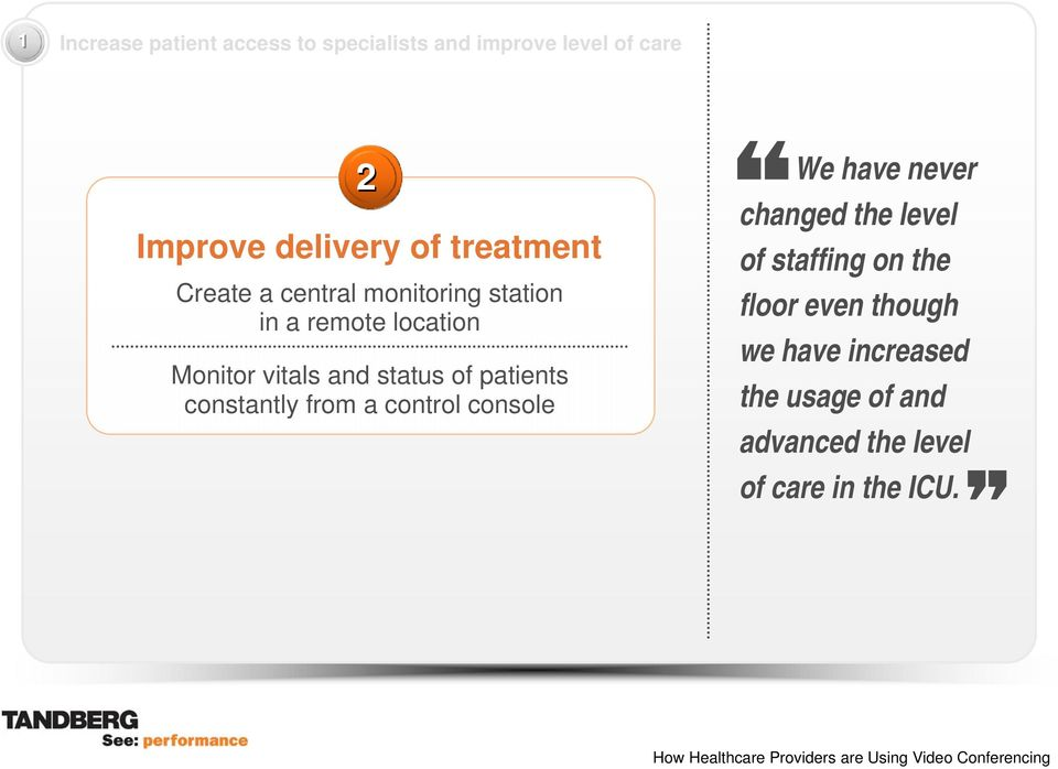 of patients constantly from a control console We have never changed the level of staffing on