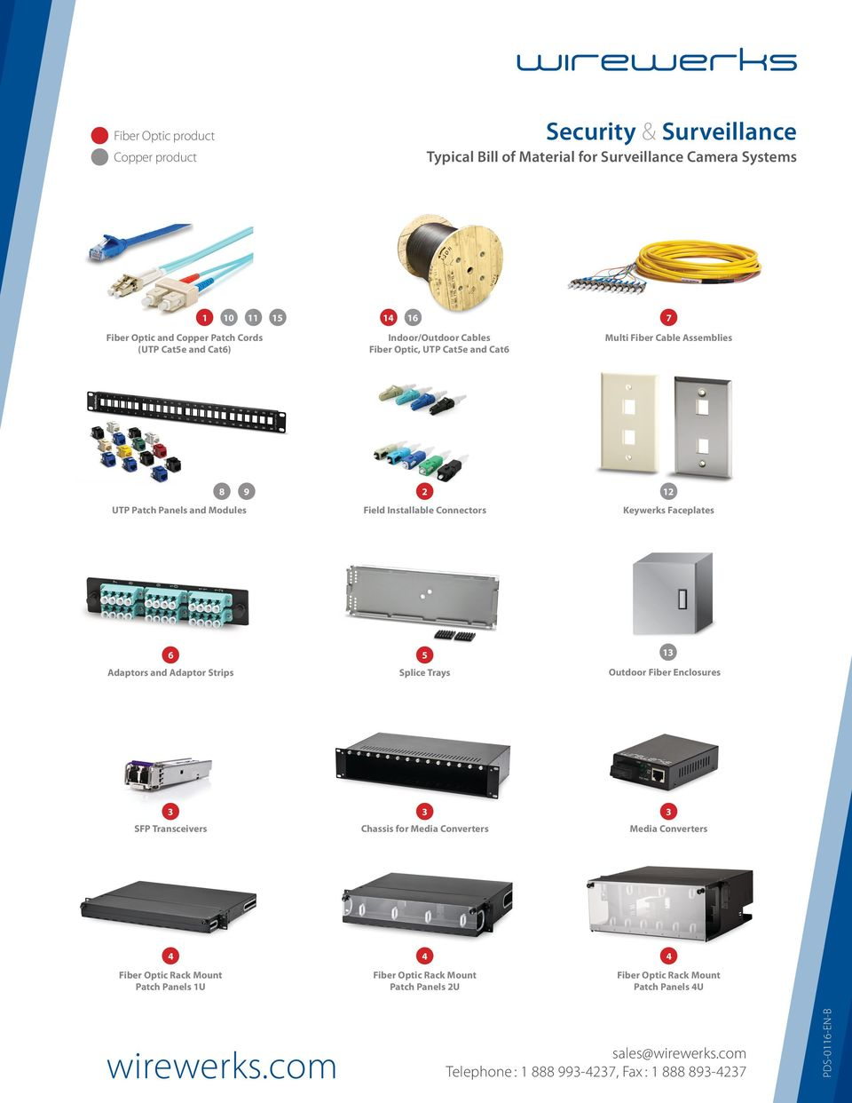 Faceplates 1 Adaptors and Adaptor Strips Splice Trays s and Modules Outdoor Fiber Enclosures SFP Transceivers Chassis for Media Converters Media