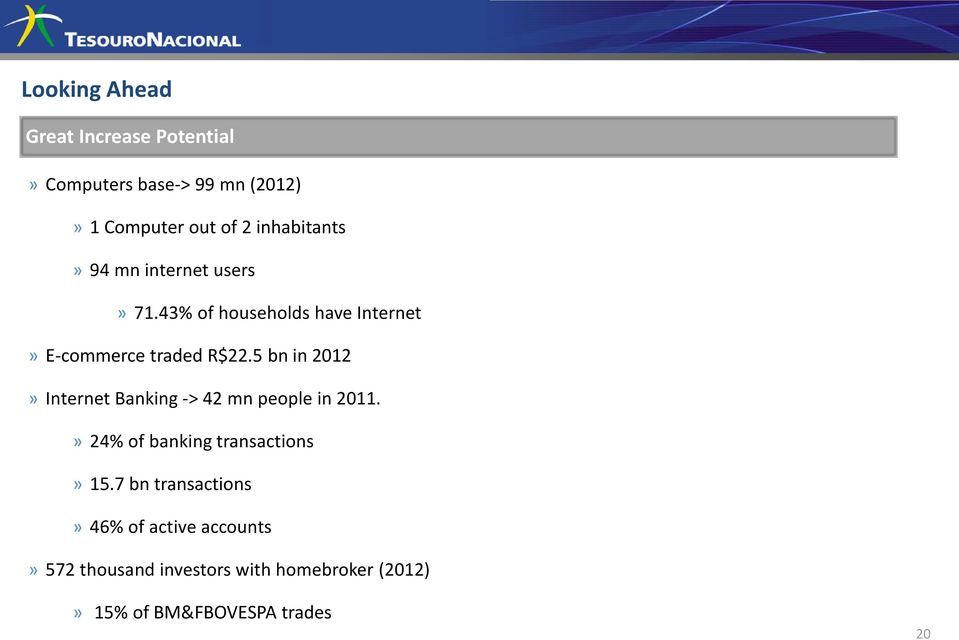 5 bn in 2012» Internet Banking -> 42 mn people in 2011.» 24% of banking transactions» 15.