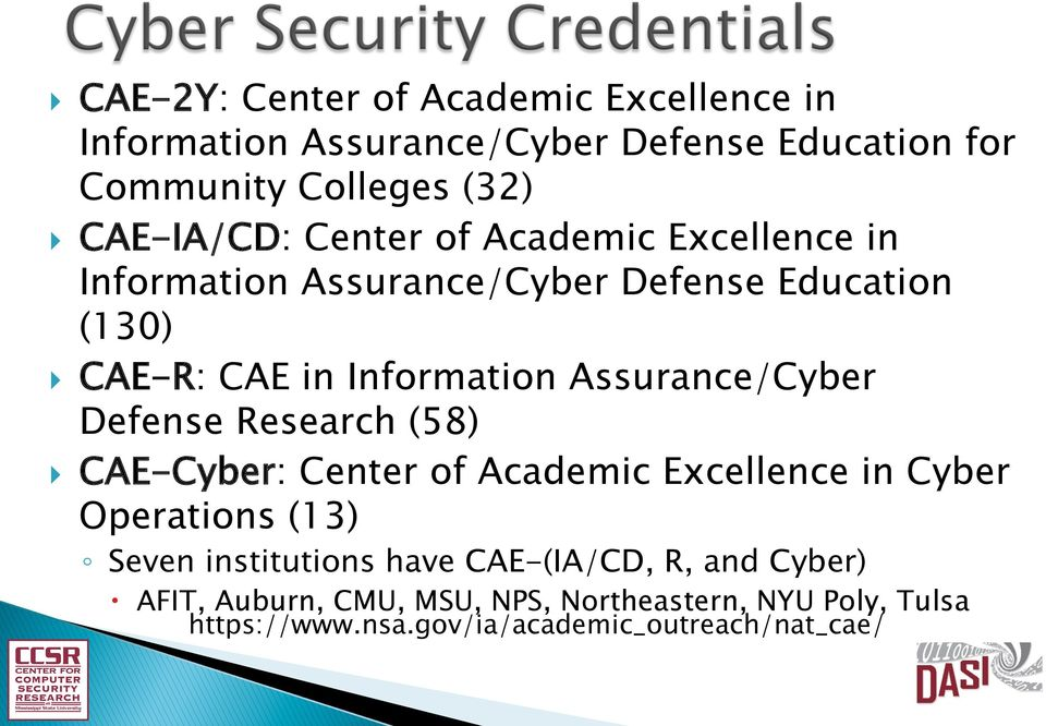 Assurance/Cyber Defense Research (58) CAE-Cyber: Center of Academic Excellence in Cyber Operations (13) Seven institutions