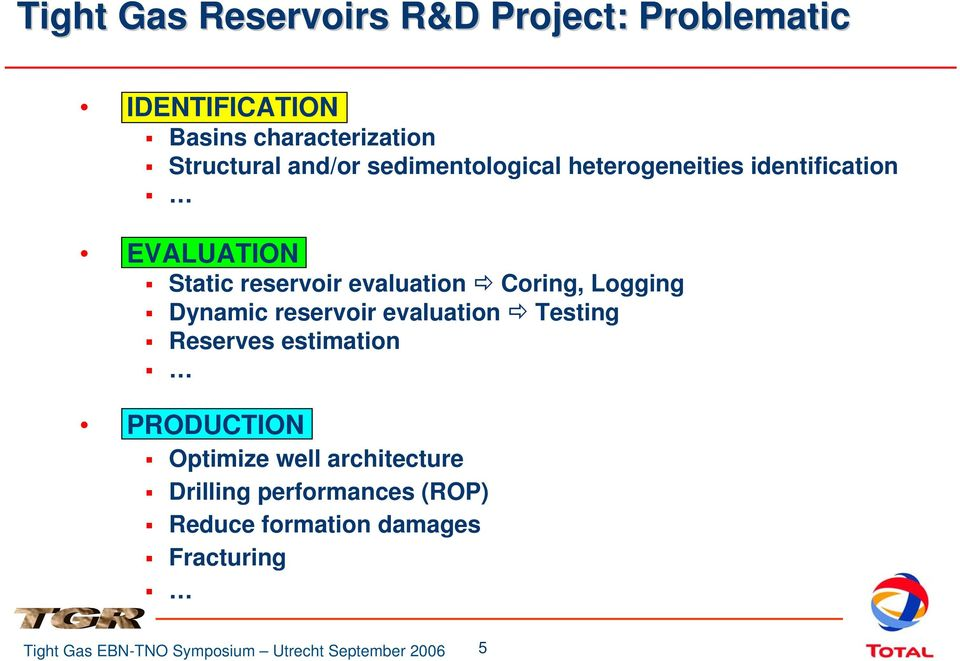 reservoir evaluation Coring, Logging Dynamic reservoir evaluation Testing Reserves