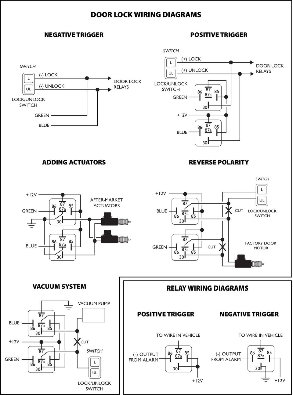 X CUT L UL LOCK/UNLOCK a 85 a 85 CUT X FACTORY DOOR MOTOR VACUUM SYSTEM RELAY WIRING DIAGRAMS VACUUM PUMP a 85 CUT POSITIVE