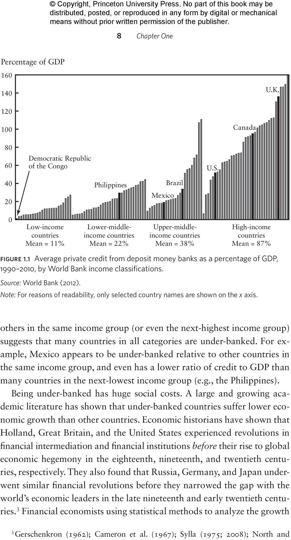 1 Average private credit from deposit money banks as a percentage of GDP, 1990 2010, by World Bank income classifications. Source: World Bank (2012).