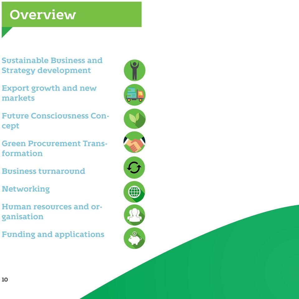 Green Procurement Transformation Business turnaround