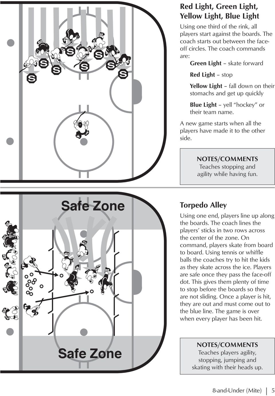 A new game starts when all the players have made it to the other side. Teaches stopping and agility while having fun. Safe Zone Torpedo Alley Using one end, players line up along the boards.