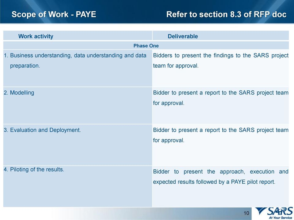 2. Modelling Bidder to present a report to the SARS project team for approval. 3. Evaluation and Deployment.