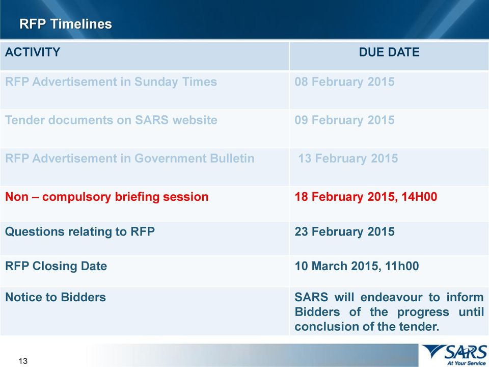 session 18 February 2015, 14H00 Questions relating to RFP 23 February 2015 RFP Closing Date Notice to