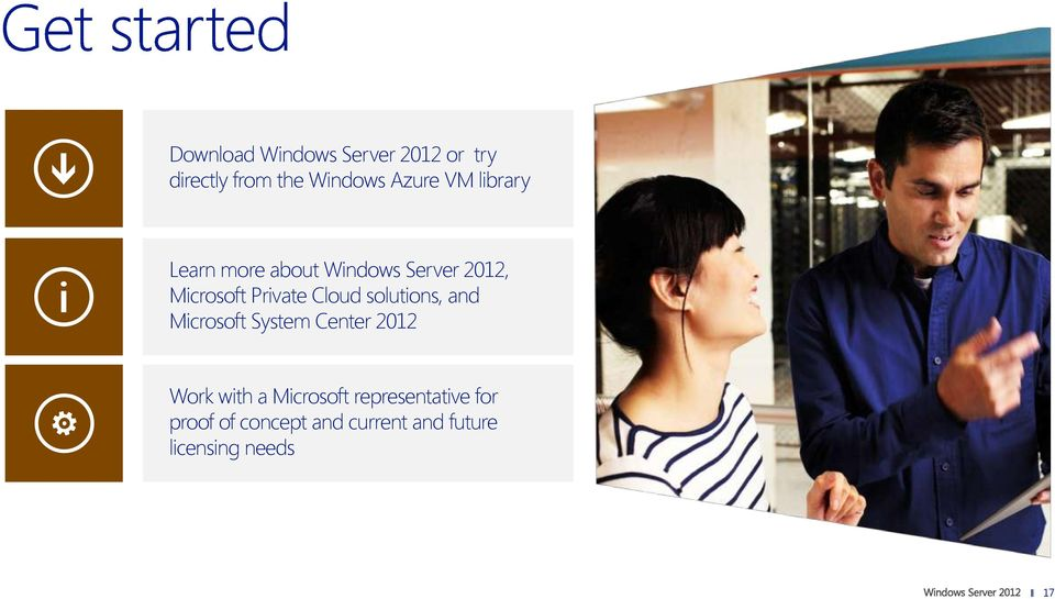 solutions, and Microsoft System Center 2012 Work with a Microsoft