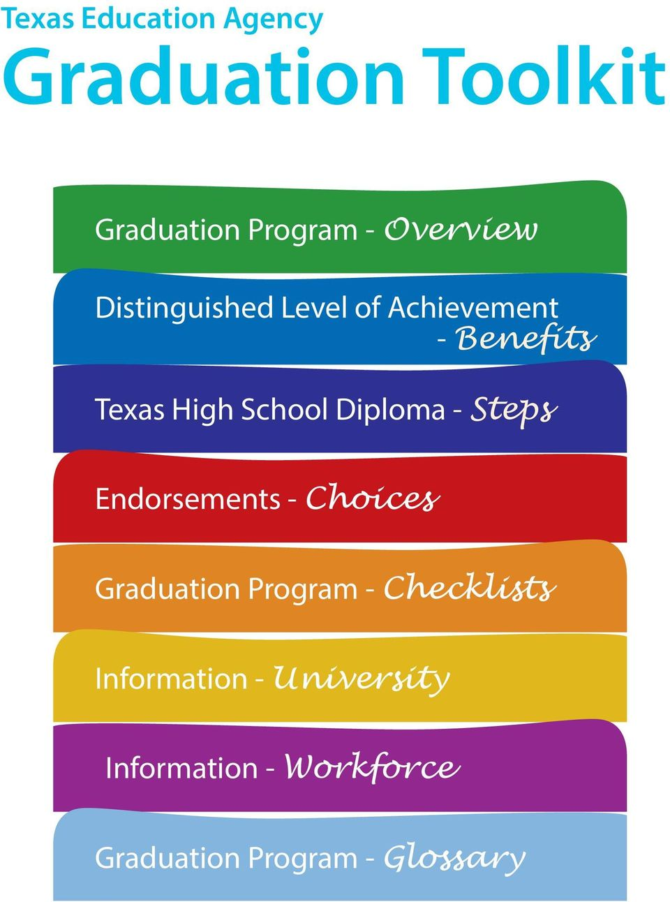 - Steps Endorsements - Choices Graduation Program - Checklists