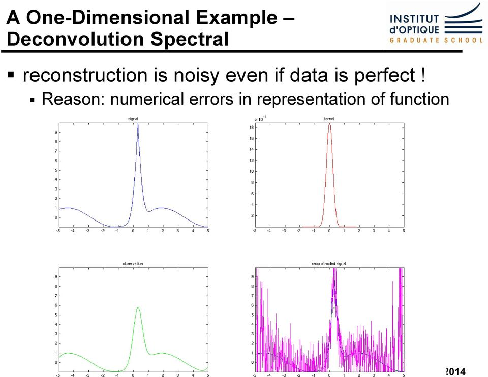 is noisy even if data is perfect!