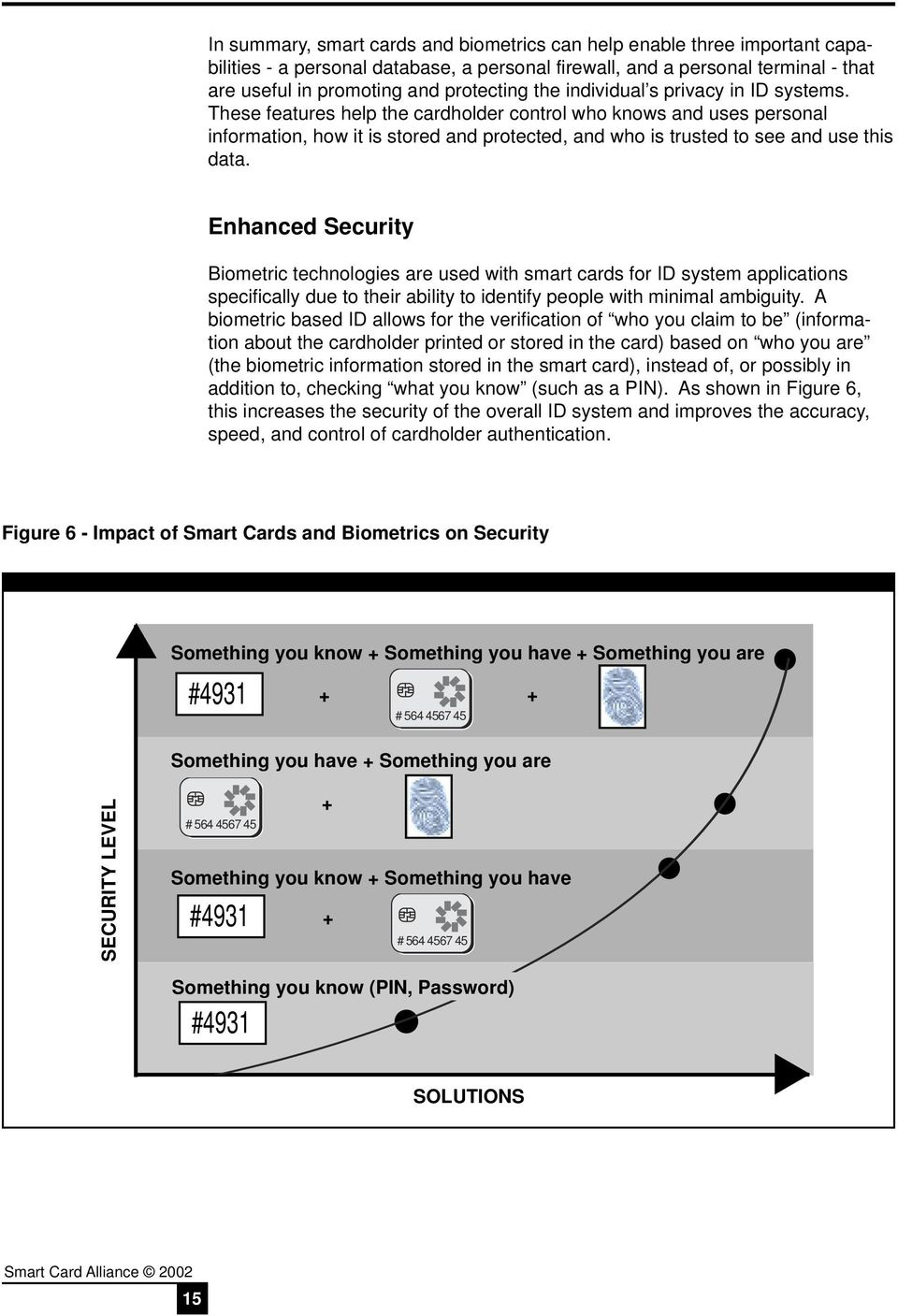Enhanced Security Biometric technologies are used with smart cards for ID system applications specifically due to their ability to identify people with minimal ambiguity.